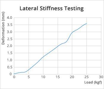 MO-Test-Data-2.jpeg