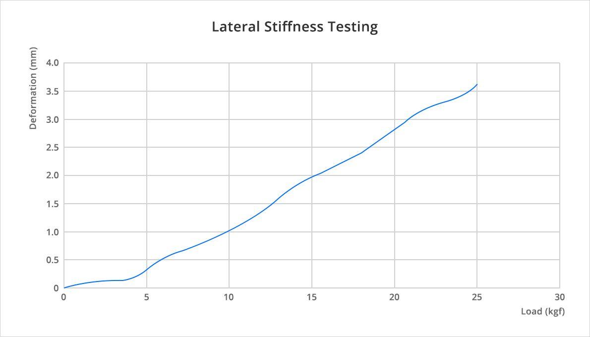Test-Data-1.jpeg