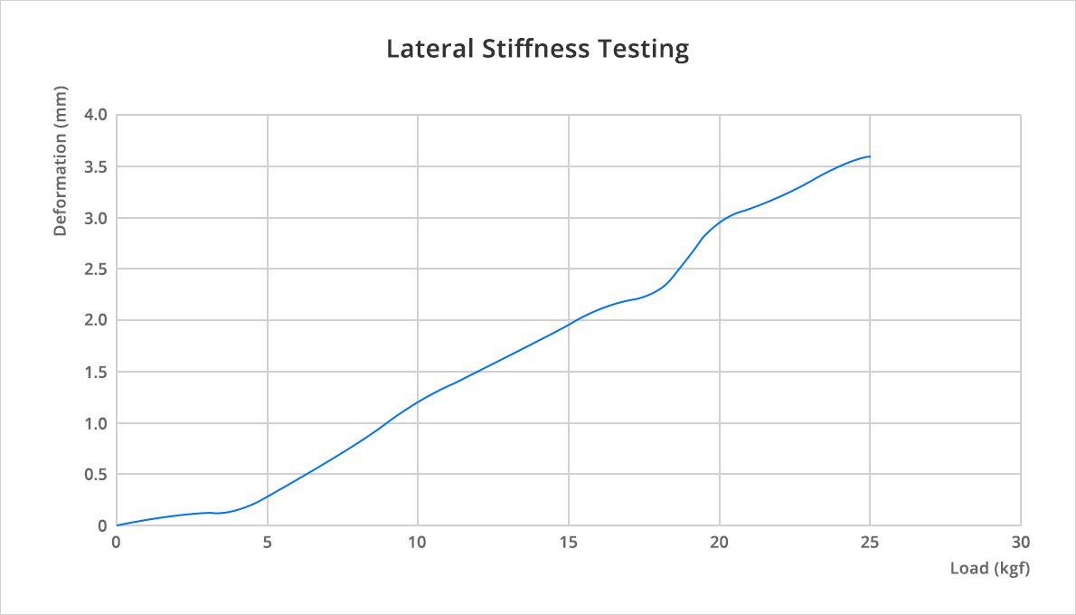 Test-Data-2.jpeg