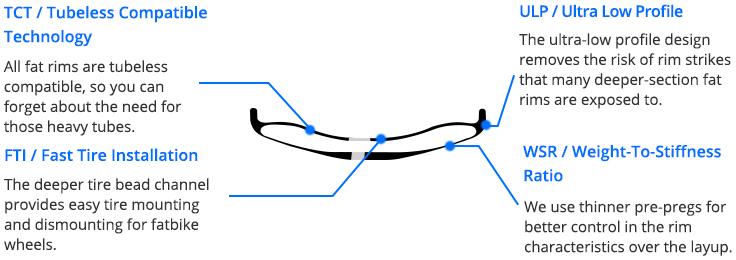 Pad-fatbike-carbon-rim-Drift-series-tech-explained.jpg