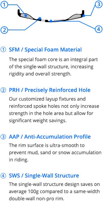 MO-Fatbike-rim-Drift-Pro-series-technologies.jpg