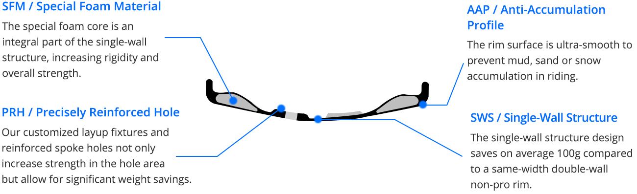 PC-Fatbike-Drift-Pro-series-tech.jpg
