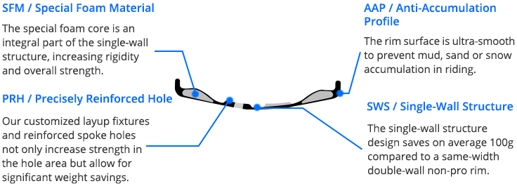 Pad-Fatbike-carbon-rim-Drift-Pro-series-tech.jpg