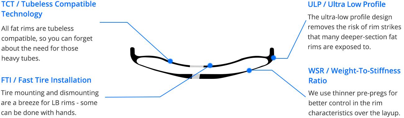 PC-Fatbike-rim-Drift-series-tech.jpg