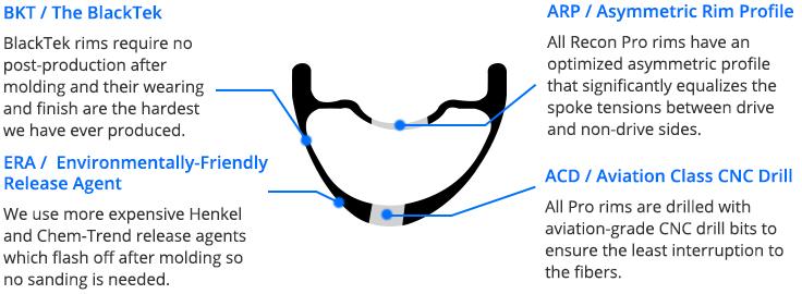 Pad-MTB-Recon-Pro-rim-technologies.jpg