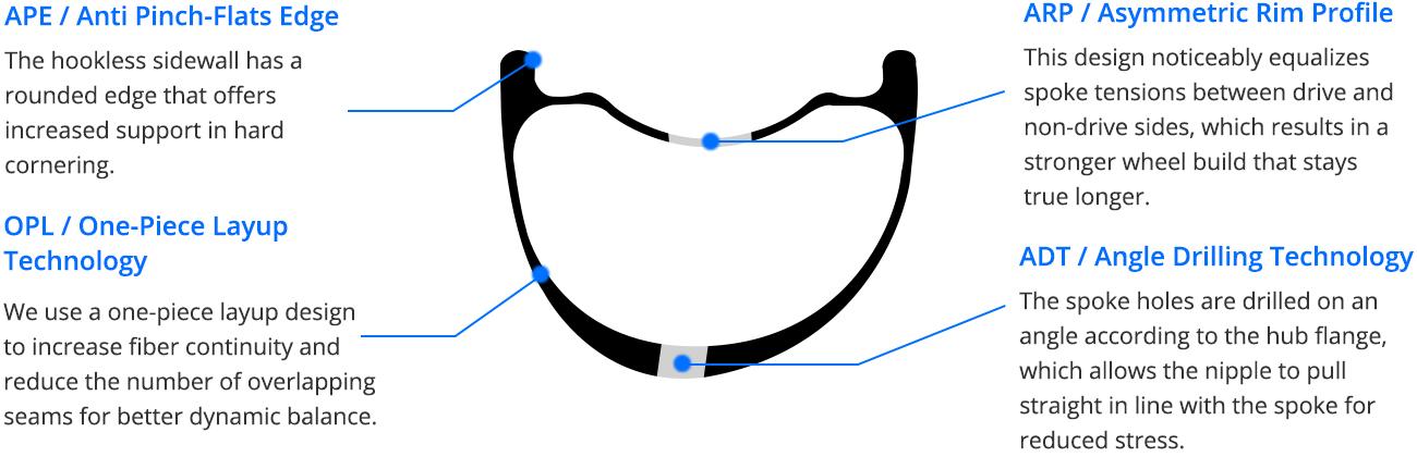 PC-MTB-asymmetric-rim-Recon-series-tech.jpg