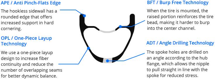 Pad-mountain-symmetric-rim-recon-series.jpg