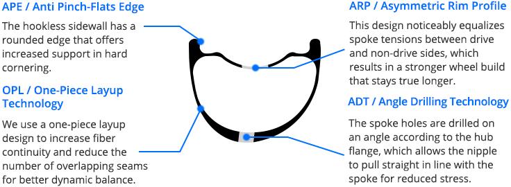 Pad-mountain-asymmetric-rim-recon-series.jpg