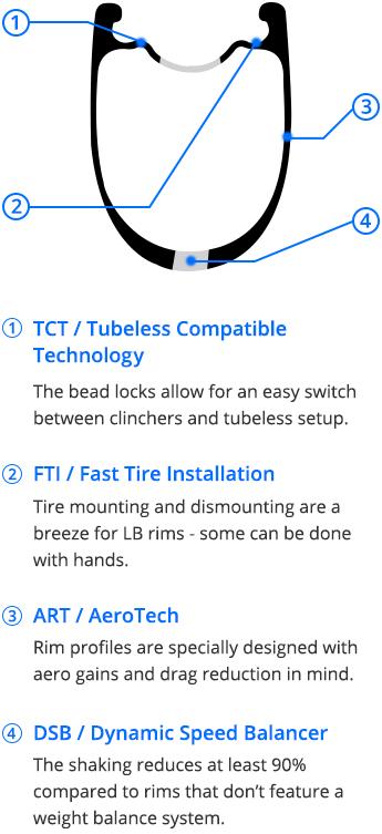 MO-Falcon-series-road-disc-carbon-rim-technologies.jpg